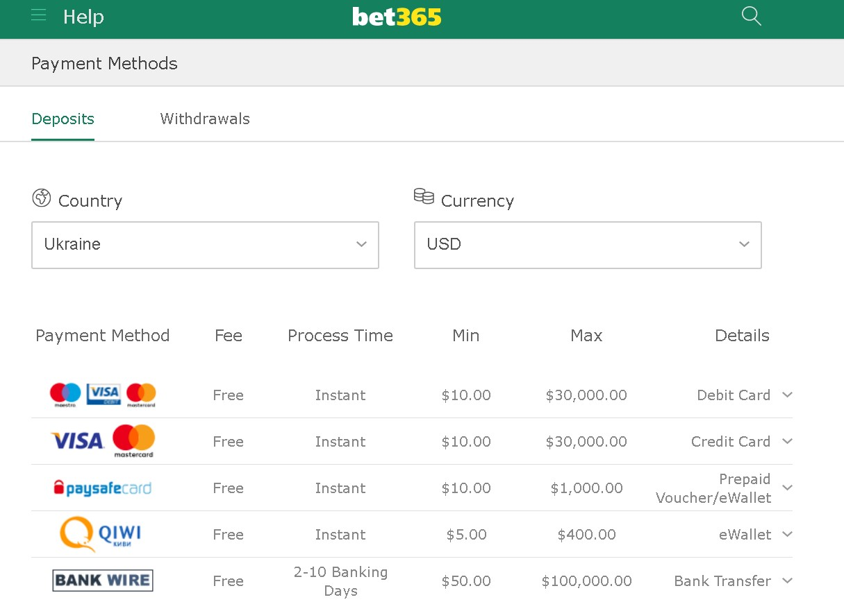 Bet365 casino payments